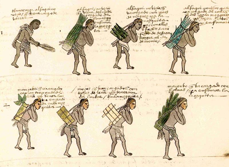Cómo vivían – Los Precolombinos   Museo Chileno de Arte ...